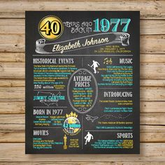 1977  40th Birthday or Anniversary Chalkboard Poster