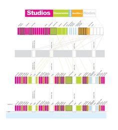 Program diagram | Flickr - Photo Sharing!