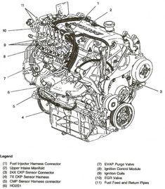 2004 Pontiac Grand Prix Gtp Engine Diagram