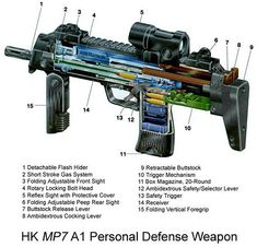 Heckler & Koch MP7 Personal Defense    Designed for personal defense, unless you're Joe Public. Then none for you.