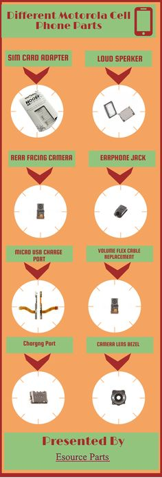 Cell phone is an important need for everyone. Now a days, you  can do many task by using cell phone. But you should buy good quality cell phone like Motorola which is one of the popular companies of cell phone. You can repair t anytime or replace cell phone parts. For replacing cell phone parts, you should be aware about Motorola cell phone parts. This info graphic helps you to know about Motorola cell phone parts. You just go through it and you will be known about these.