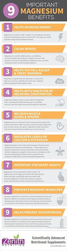 Important Magnesium Benefits. Helps increase energy, Calms nerves, Helps you fall asleep and treat insomnia, helps with digestion by relieving constipation, relieves muscle aches and spasms, regulates levels of Calcium Potassium important for heart health, prevents migraine, head aches, helps prevents Osteoporosis. Best supplements from Zenith Nutrition. Health Supplements. Nutritional Supplements. Health Infographics #migraineinfographics