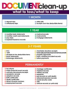 Is paper clutter taking over your life? Organize paper clutter in 5 simple steps for good! Free printable list of what to toss and what to keep included! Filing Cabinet Organization, Office Organization At Work, Organizing Paperwork, Clutter Organization, Paper Organization, Organizing Paper Clutter, Organizing Documents, Organising Hacks, Printable Organization