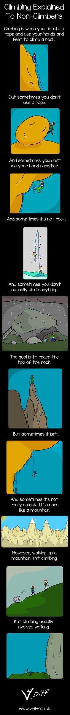 Rock climbing explained to non-climbers. Follow for follow, pin for pin!