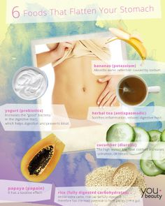 6 FOODS THAT FLATTEN YOUR STOMACH⁑ 1) bananas (potassium): absorbs water retention caused by sodium. 2) yogurt (probiotics): increase the good bacteria in the digestive tract, which helps digestion & prevents bloat. 3) herbal tea (antispasmodic): soothes inflammation, relaxes digestive tract. 4) cucumber (diuretic): the high water/ low fiber content increases urination, de-bloats. 5) papaya (papain): it has a laxative effect.