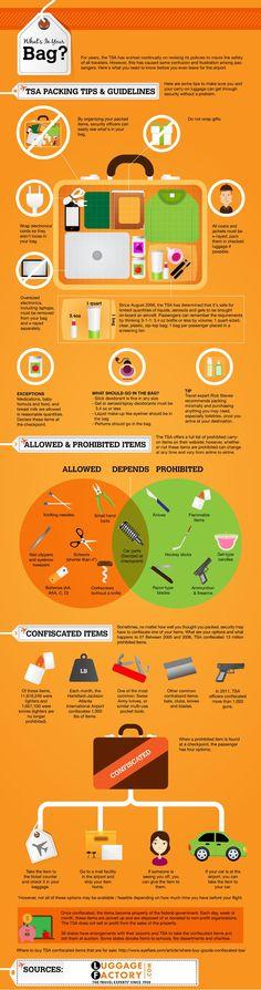 TSA Travel Guide for your next trip