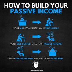 Financial Quotes, Financial Tips, Business Management, Money Management, Online Side Jobs, Motivational Videos For Success, Business Ethics, Kaizen, Business Money