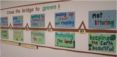 Happy Earth Day! | Thinking Maps--love the large scale bridge map activity--could be used for other concepts too