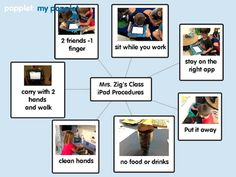 Collaborative Mind Mapping for Students with Popplet