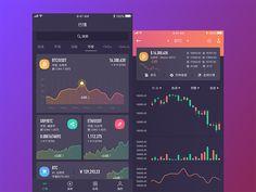 Finance app by kaokao