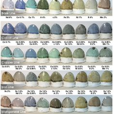 Whether you're working with homemade or commercial glazes, altering a base glaze to discover new color palettes can be easy and fun. Glazing Techniques, Ceramic Techniques, Pottery Techniques, Pottery Pots, Glazes For Pottery, Ceramic Pottery, Slab Pottery, Pottery Lessons, Ceramic Glaze Recipes