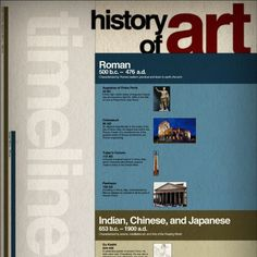 Share Published by: Madison Art Shop™ TIPS FOR: art, timeline, history of art, art history, timeline history of art, art and design, painting, artwork, art history periods and movements CHECK OUT THESE RELATED TIPS! 3D Printing: What It Is and How Can Change the World Modal Verbs: Shades of Modality When It's Okay to Say Read More »