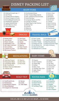 There is so items to pack in your luggage for a Disney World vacation. We give you a complete checklist of the best items for a Disney packing list. Packing List For Disney, Disney World Packing, Disney World Vacation Planning, Disneyland Vacation, Walt Disney World Vacations, Disney Planning, Trip Planning, Packing Tips, Family Vacations