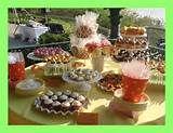 dessert   The Design Inspirationalist