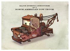 Tow Truck Anatomy by JakeParker.deviantart.com on @deviantART