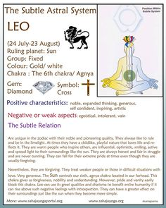 Subtle Healing of Zodiac Signs – Leo:: 6th or Agnya/ 3rd Eye Chakra