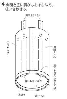 革で手作り!ふっくらシルエットのミニチュアのリュックの作り方(ミニチュア小物)|ぬくもり Places, Lugares