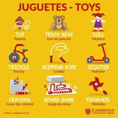 English Tips, Spanish English, English Study, English Class, Learn English, Learning English For Kids, Spanish Language Learning, Teaching English, English Language