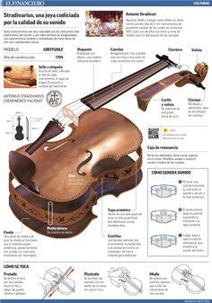 El sonido de un Stradivarius. 10/03/2014