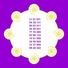 healing numbers and frequencies pdf
