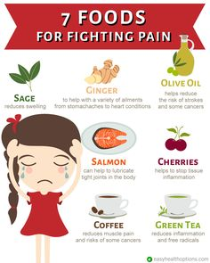 Nature provides safe, natural pain relievers in the form of food, spices and nutrients. Here are a few that might work for you...