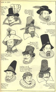 History of Hats   Gallery - Chapter 10 - Village Hat Shop
