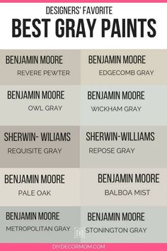 Find the best light gray paint colors for your neutral home palette! See Sherwin Williams gray paint colors and Benjamin Moore best gray paint colors compared including pale oak, balboa mist, classic gray and edgecomb gray! Basement Paint Colors, Interior Paint Colors For Living Room, Basement Painting, Farmhouse Paint Colors, Exterior Paint Colors, Paint Colors For Home, Interior Painting, Paint Colors For Office, Kelly Moore Paint Colors Interiors