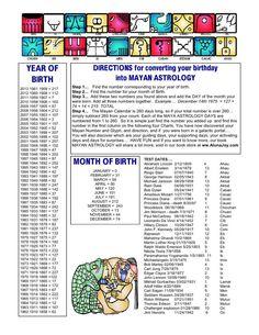 Mayan Astrology Converter