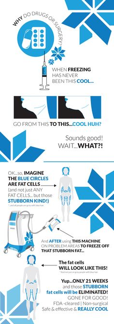 Coolsculpting: Non-Surgical Fat Reduction Infographic