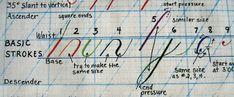 DeAnn Singh caligrafia: 9 de janeiro de 2012 - Copperplate Classe # 1 no Sinai Temple