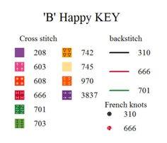 'B' Happy KEY