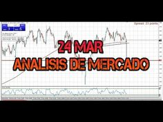 21 MAR - Analisis Semanal - SP500, DAX30, IBEX35, EURUSD, OIL & ORO