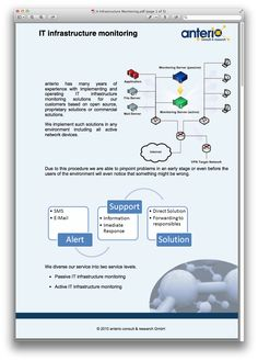 It Infrastructure Monitoring.pdf.png (1045×1460)
