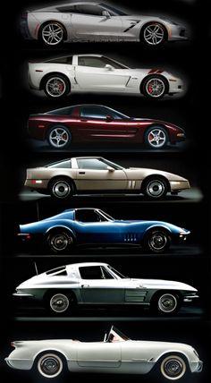 Corvette Timeline  c1 c2 c3 c4 c5 c6 c7