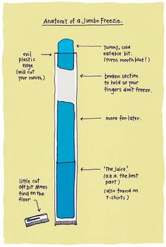 a.k.a. ice pops, freezer pops, or otter pops...depending on which part of the country you're in...