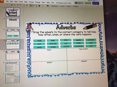 Google Classroom product for learning about adverbs - perfect for literacy stations
