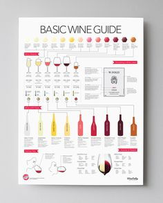 """- Description - Specifications 18"""" x 24"""" Poster Print Get started learning about wine. 9 Profiles of Wine & 13 Shades of Color Techniques Professionals Use 80+ Aromas and Flavors Includes: 18"""" x 24"""" P"""