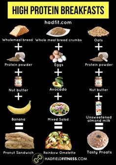 Pin these High Protein Breakfast recipes to Lose fat and Gain Muscle! Whatever your goal just adjust the amounts to fit your macros! 💪🏽 bodybuilding muscle nutrition recipes is part of Meal prep muscle building - Food To Gain Muscle, Muscle Food, Meal Prep Muscle Gain, Gaining Muscle, Muscle Fitness, Lean Muscle Meal Plan, Gain Muscle Women, Lose Fat Gain Muscle, Muscle Gain Workout