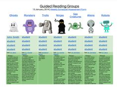Free Technology for Teachers: Guided Reading in Google Apps for Education- Would like to adapt this for my math workshop