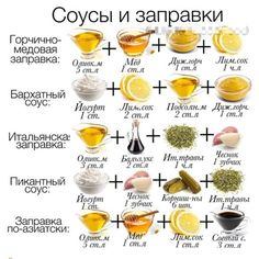 Russian Recipes Healthy Cooking Cooking Recipes Cooking Tips Healthy Recipes Yummy Food Tasty Good Food Dips Image gallery – Page 624170829584280706 – Artofit Real Food Recipes, Cooking Recipes, Healthy Recipes, Good Food, Yummy Food, Salad Dressing Recipes, Salad Recipes, Gordon Ramsay, Russian Recipes