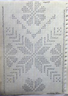Digitale Bibliotheek: 4aug16 Traditional Norwegian Folk Art Knitting Pat...