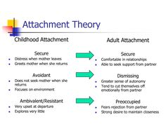 Social Work Theories, Good Parenting, Parenting Styles, Parenting Books, Parenting Classes, Parenting Plan, Parenting Quotes, Reactive Attachment Disorder, Relationship Psychology