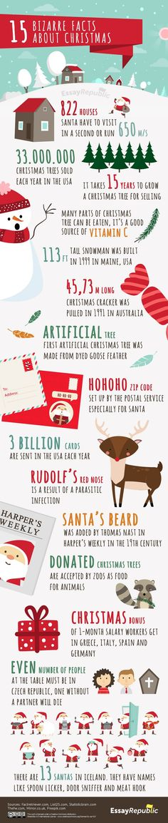 The infographic from EssayRepublic.com presents 15 bizarre Christmas facts and trivia which might surprise you. Take a look.
