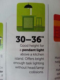 Kitchen Island Light Height