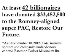 Updated October 22, 2012, based on August and September filings.