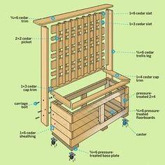 64 Ideas For Backyard Privacy Trellis Pergolas - Modern Backyard Privacy Screen, Privacy Trellis, Privacy Planter, Fence Planters, Privacy Landscaping, Privacy Fences, Planter Boxes, Planter Bench, Diy Trellis