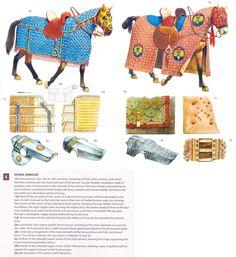 Bardas de caballo de tipo sarraceno, siglos XIII y XIV