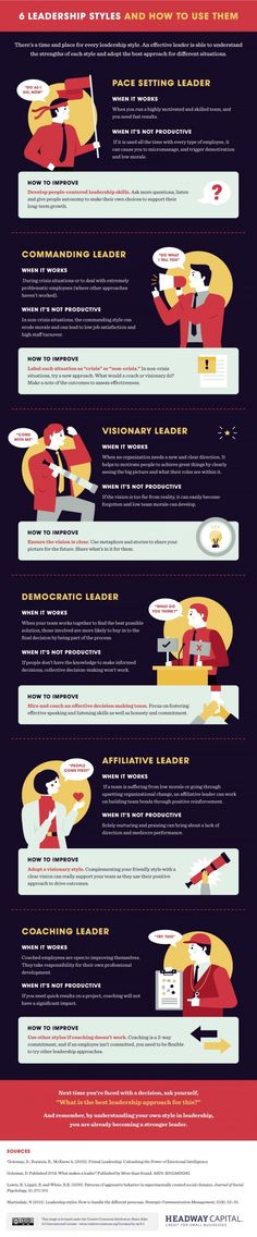 #Leadership Infographic: The only way to become the best #leader you can be is by knowing yourself. This article provides a quick glimpse of 6 emotional #leadershipstyles in a fun flowchart presentation.