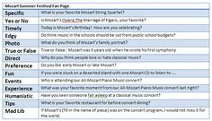 Open-ended questions ideas, from Kissmetrics.