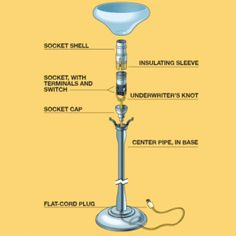 How to    Rewire    a    Lamp      DIY Art n  Decor   Pinterest      Lamp    Shades  Lighting and Table    Lamp